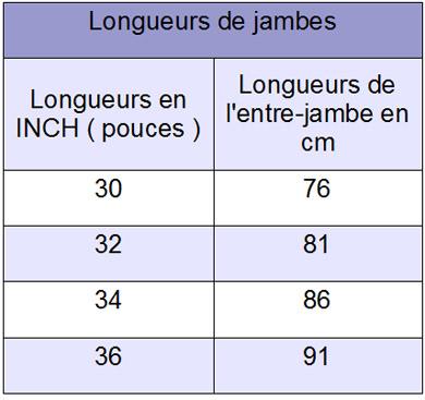 38 pouces taille de pantalon fr